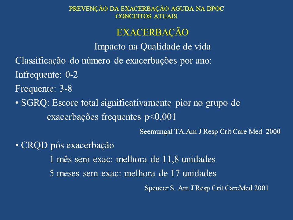 PREVENÇÃO DA EXACERBAÇÃO AGUDA NA DPOC CONCEITOS ATUAIS EXACERBAÇÃO Impacto na Qualidade de vida Classificação do número de exacerbações por ano: Infr