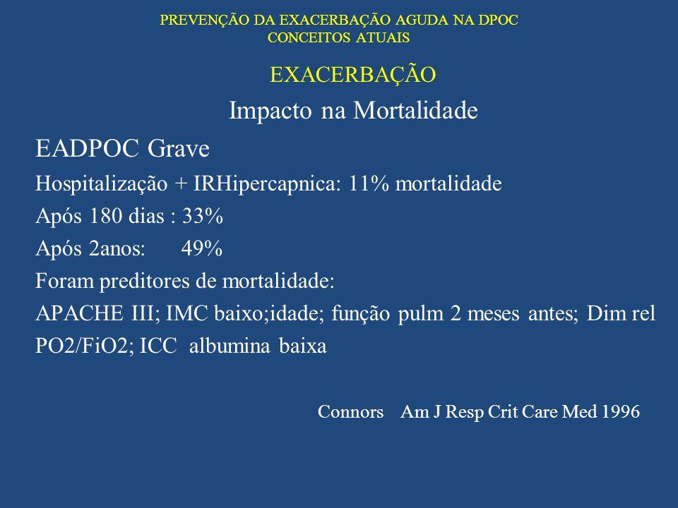 PREVENÇÃO DA EXACERBAÇÃO AGUDA NA DPOC CONCEITOS ATUAIS EXACERBAÇÃO Impacto na Mortalidade EADPOC Grave Hospitalização + IRHipercapnica: 11% mortalida