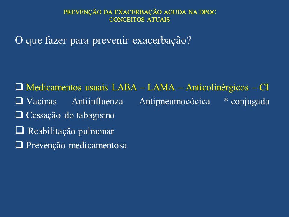PREVENÇÃO DA EXACERBAÇÃO AGUDA NA DPOC CONCEITOS ATUAIS O que fazer para prevenir exacerbação? Medicamentos usuais LABA – LAMA – Anticolinérgicos – CI