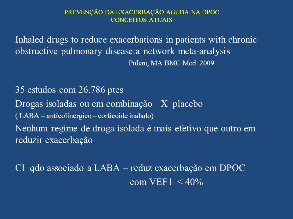 PREVENÇÃO DA EXACERBAÇÃO AGUDA NA DPOC CONCEITOS ATUAIS Inhaled drugs to reduce exacerbations in patients with chronic obstructive pulmonary disease:a