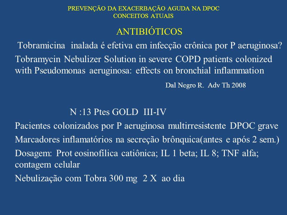 PREVENÇÃO DA EXACERBAÇÃO AGUDA NA DPOC CONCEITOS ATUAIS ANTIBIÓTICOS Tobramicina inalada é efetiva em infecção crônica por P aeruginosa? Tobramycin Ne