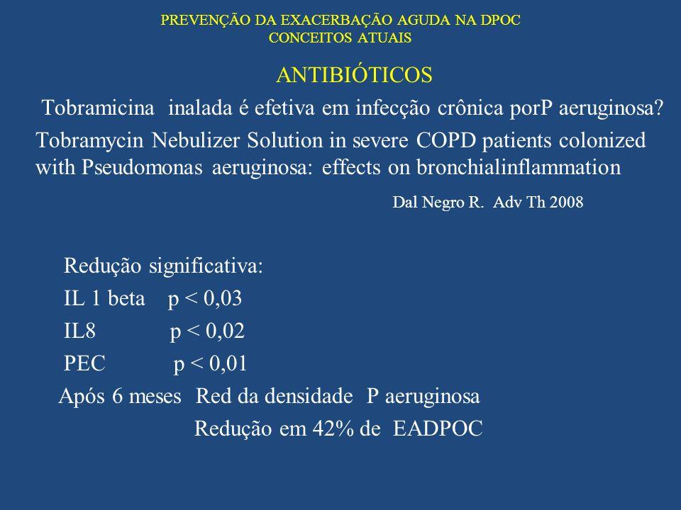 PREVENÇÃO DA EXACERBAÇÃO AGUDA NA DPOC CONCEITOS ATUAIS ANTIBIÓTICOS Tobramicina inalada é efetiva em infecção crônica porP aeruginosa? Tobramycin Neb