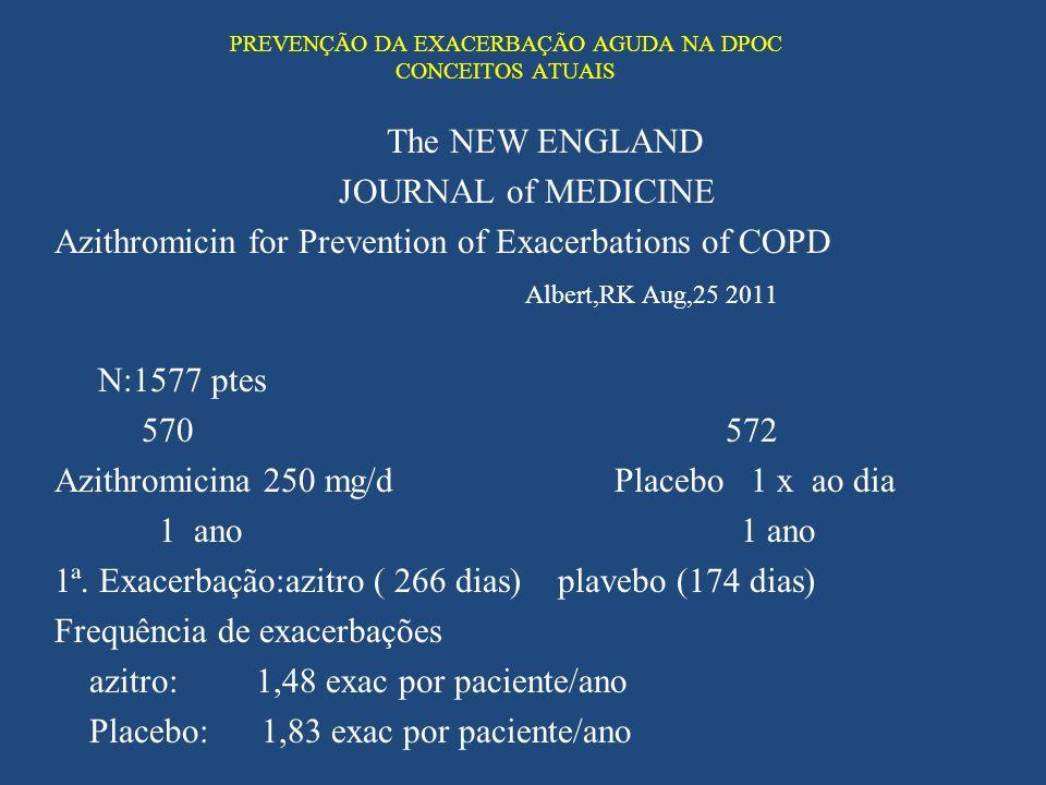 PREVENÇÃO DA EXACERBAÇÃO AGUDA NA DPOC CONCEITOS ATUAIS The NEW ENGLAND JOURNAL of MEDICINE Azithromicin for Prevention of Exacerbations of COPD Alber