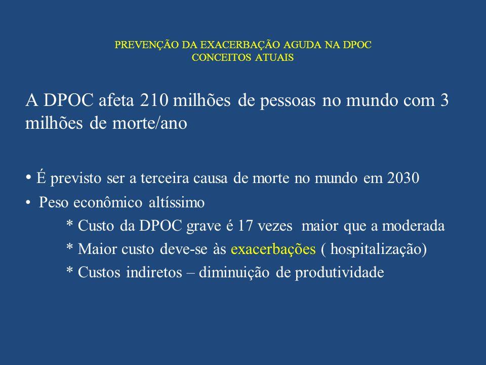 PREVENÇÃO DA EXACERBAÇÃO AGUDA NA DPOC CONCEITOS ATUAIS A DPOC afeta 210 milhões de pessoas no mundo com 3 milhões de morte/ano É previsto ser a terce