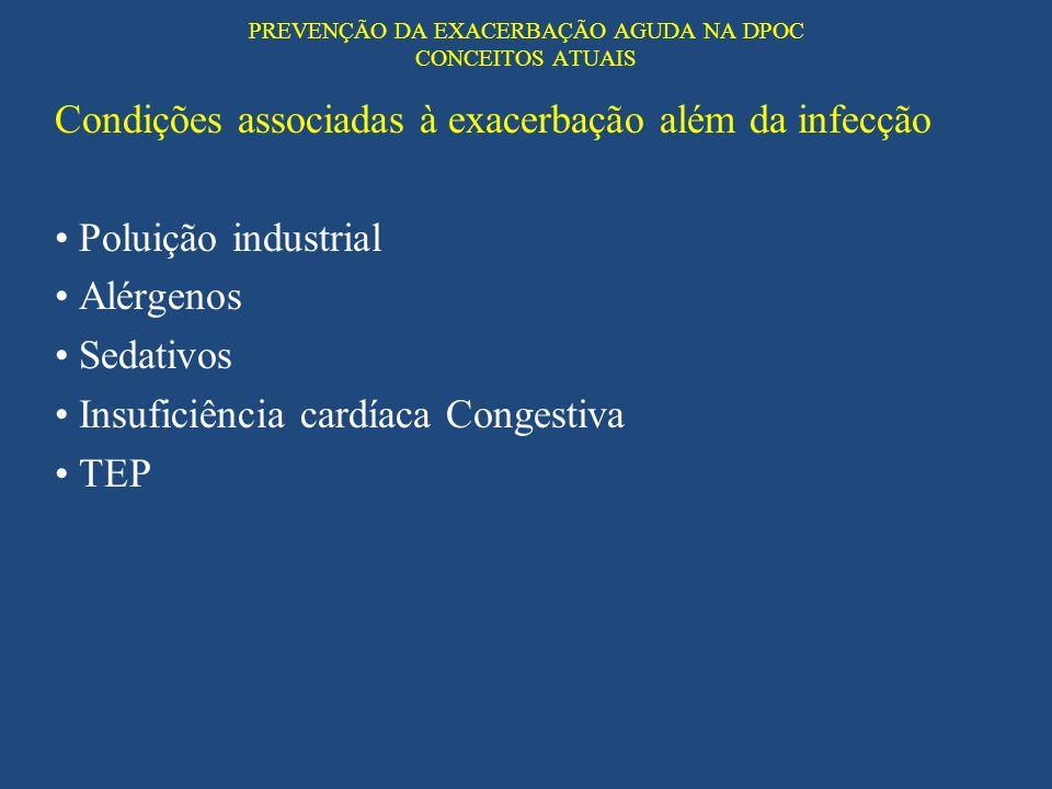 PREVENÇÃO DA EXACERBAÇÃO AGUDA NA DPOC CONCEITOS ATUAIS Condições associadas à exacerbação além da infecção Poluição industrial Alérgenos Sedativos In