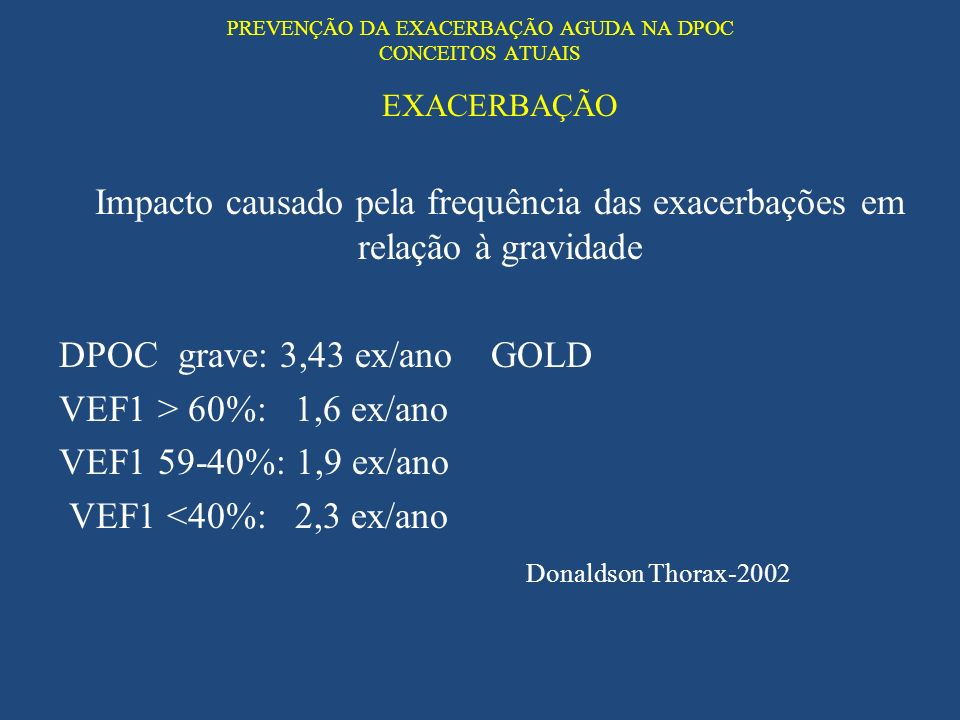 PREVENÇÃO DA EXACERBAÇÃO AGUDA NA DPOC CONCEITOS ATUAIS EXACERBAÇÃO Impacto causado pela frequência das exacerbações em relação à gravidade DPOC grave