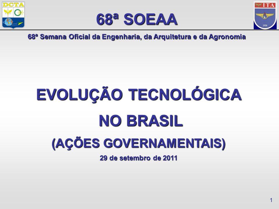 11 EVOLUÇÃO TECNOLÓGICA NO BRASIL NO BRASIL (AÇÕES GOVERNAMENTAIS) 29 de setembro de 2011 68ª SOEAA 68ª Semana Oficial da Engenharia, da Arquitetura e da Agronomia