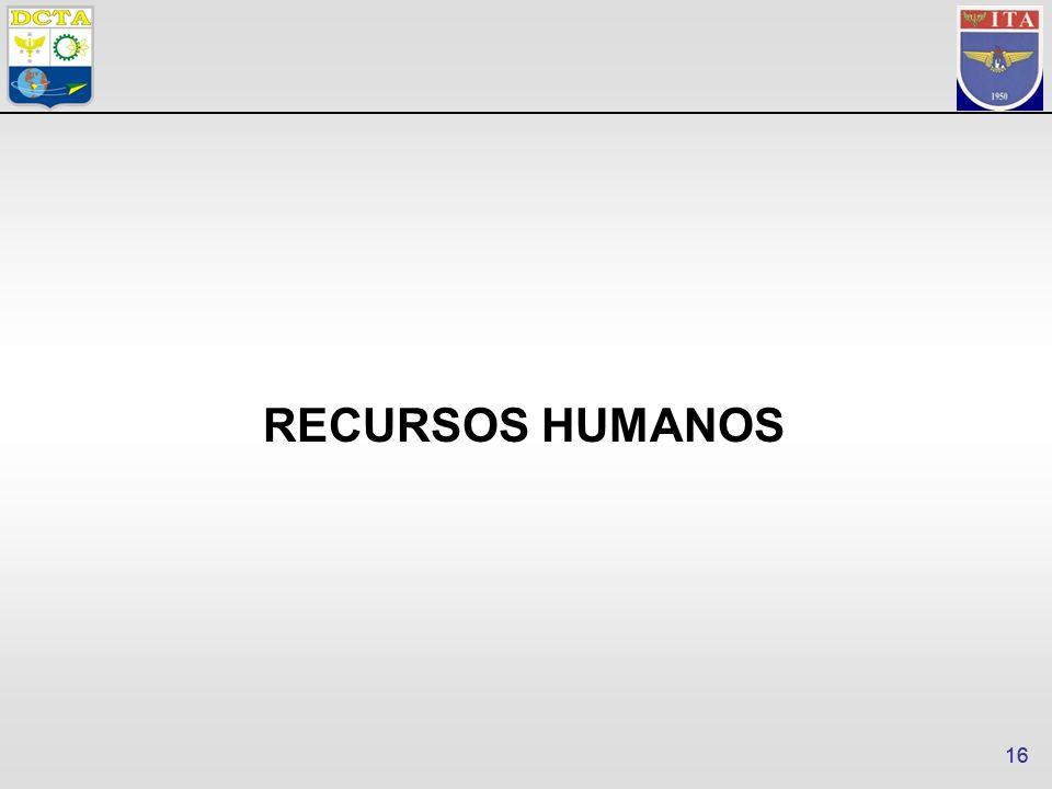 16 RECURSOS HUMANOS