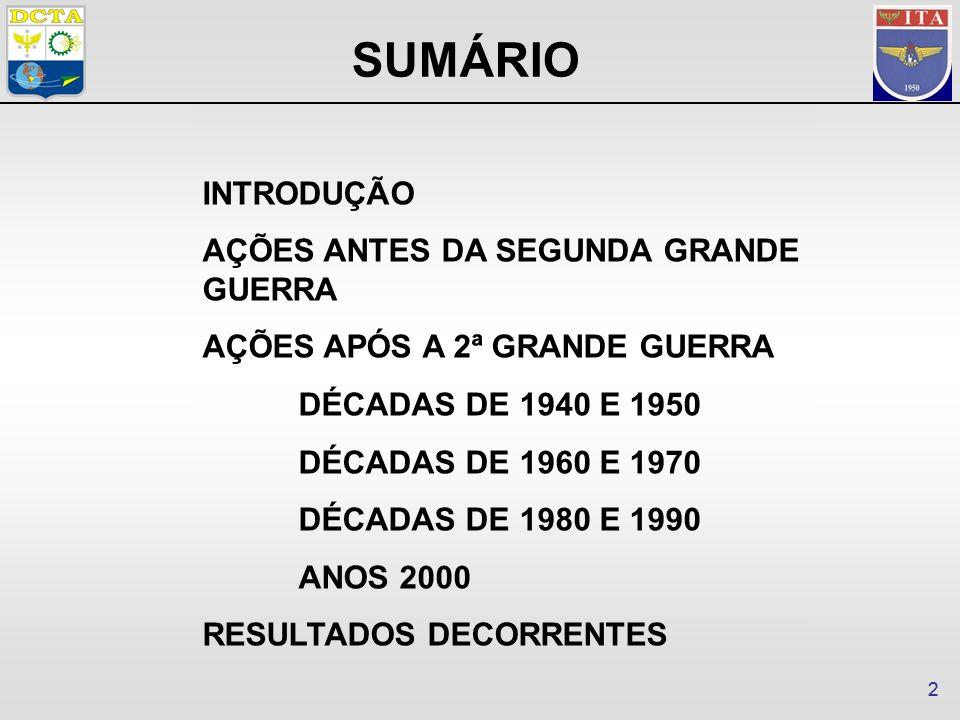 33 –ESCOLA POLITÉCNICA DE SÃO PAULO1894 –ESCOLA TÉCNICA DO EXÉRCITO1933 –ESCOLA PAULISTA DE MEDICINA (UNIFESP)1933 –UNIVERSIDADE DE SÃO PAULO1934 –INSTITUTO DE PESQUISAS TECNOLÓGICAS (IPT SP)1934 –UNIVERSIDADE FEDERAL DO RIO DE JANEIRO1937 –ASSOCIAÇÃO BRASILEIRA DE NORMAS TÉCNICAS1940 –COMPANHIA SIDERÚRGICA NACIONAL1941 –UNIVERSIDADE FEDERAL RURAL DO RIO DE JANEIRO1943 AÇÕES ANTES DA 2ª GUERRA MUNDIAL