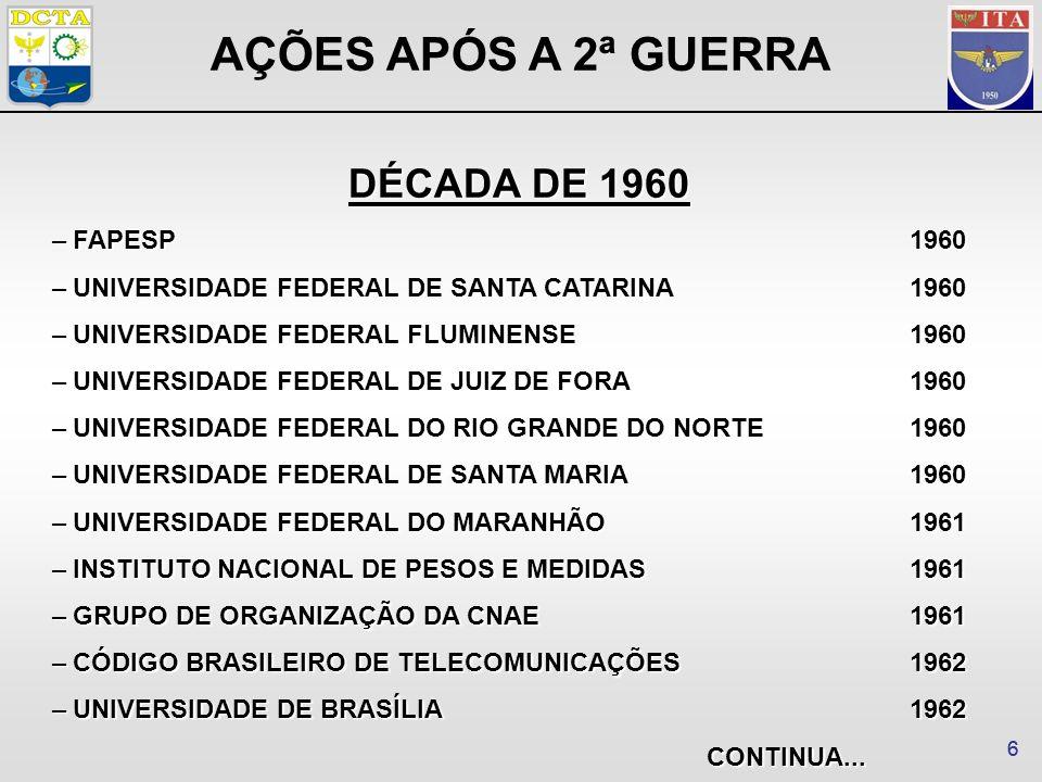 66 –FAPESP1960 –UNIVERSIDADE FEDERAL DE SANTA CATARINA1960 –UNIVERSIDADE FEDERAL FLUMINENSE1960 –UNIVERSIDADE FEDERAL DE JUIZ DE FORA1960 –UNIVERSIDADE FEDERAL DO RIO GRANDE DO NORTE1960 –UNIVERSIDADE FEDERAL DE SANTA MARIA1960 –UNIVERSIDADE FEDERAL DO MARANHÃO1961 –INSTITUTO NACIONAL DE PESOS E MEDIDAS1961 –GRUPO DE ORGANIZAÇÃO DA CNAE1961 –CÓDIGO BRASILEIRO DE TELECOMUNICAÇÕES1962 –UNIVERSIDADE DE BRASÍLIA1962 CONTINUA...