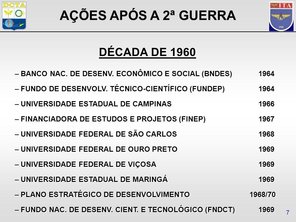 77 –BANCO NAC. DE DESENV. ECONÔMICO E SOCIAL (BNDES) 1964 –FUNDO DE DESENVOLV.