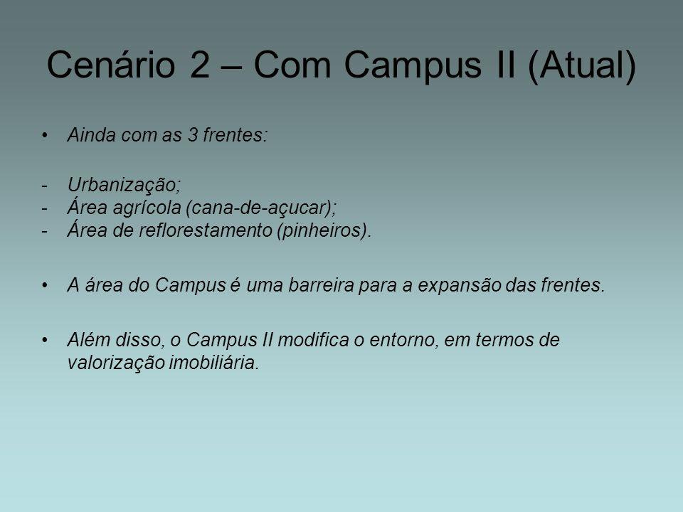 Cenário 2 – Com Campus II (Atual) Ainda com as 3 frentes: -Urbanização; -Área agrícola (cana-de-açucar); -Área de reflorestamento (pinheiros). A área