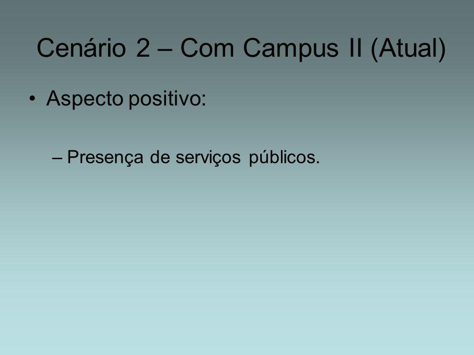Aspecto positivo: –Presença de serviços públicos. Cenário 2 – Com Campus II (Atual)