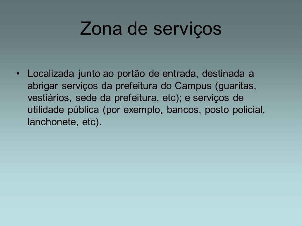 Zona de serviços Localizada junto ao portão de entrada, destinada a abrigar serviços da prefeitura do Campus (guaritas, vestiários, sede da prefeitura