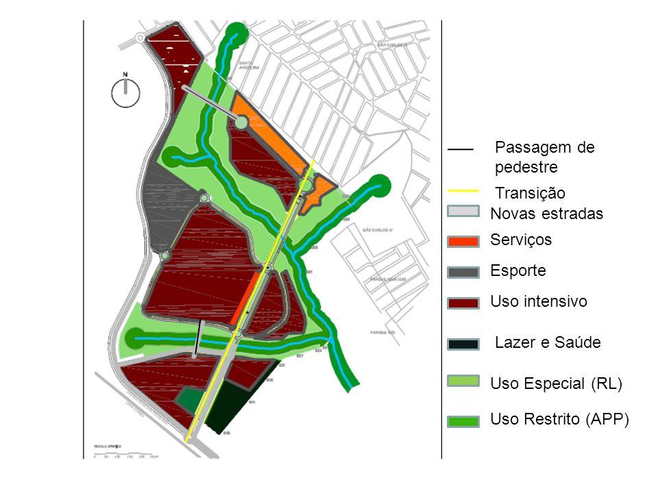 Novas estradas Serviços Esporte Uso intensivo Lazer e Saúde Uso Especial (RL) Uso Restrito (APP) Transição Passagem de pedestre