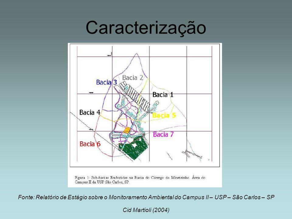 Fonte: Relatório de Estágio sobre o Monitoramento Ambiental do Campus II – USP – São Carlos – SP Cid Martioli (2004)