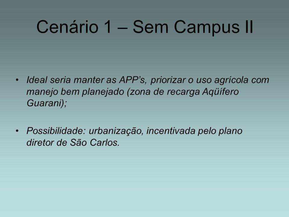 Cenário 2 – Com Campus II (Atual) Ainda com as 3 frentes: -Urbanização; -Área agrícola (cana-de-açucar); -Área de reflorestamento (pinheiros).