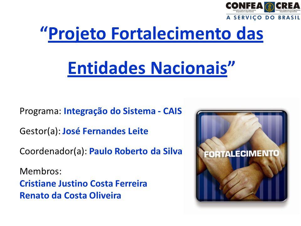 Projeto Fortalecimento das Entidades Nacionais Programa: Integração do Sistema - CAIS Gestor(a): José Fernandes Leite Coordenador(a): Paulo Roberto da