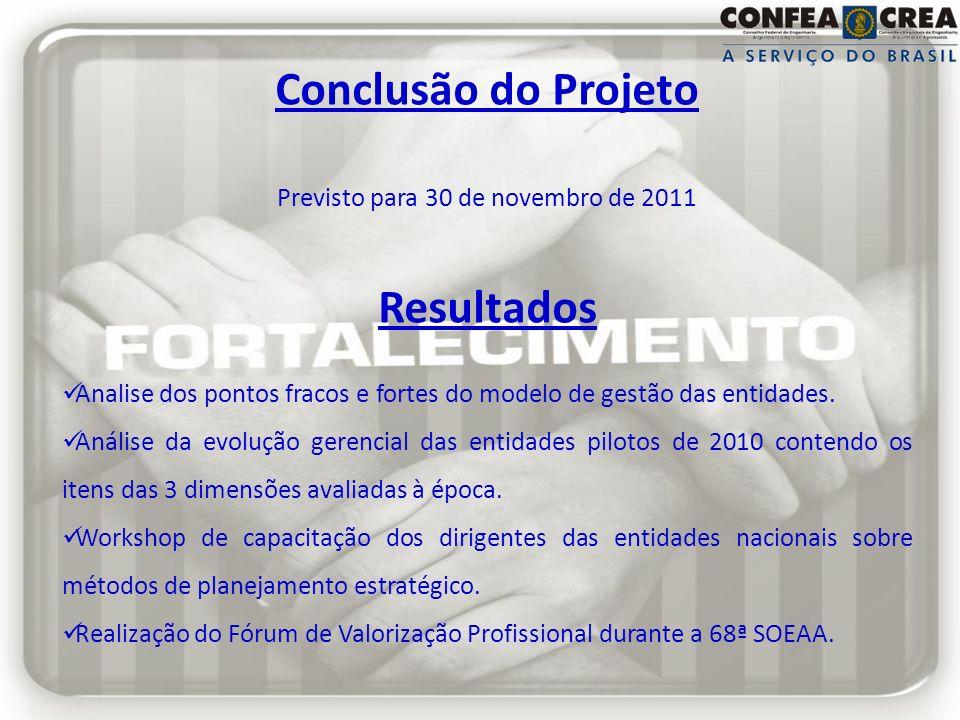 Conclusão do Projeto Previsto para 30 de novembro de 2011 Resultados Analise dos pontos fracos e fortes do modelo de gestão das entidades. Análise da