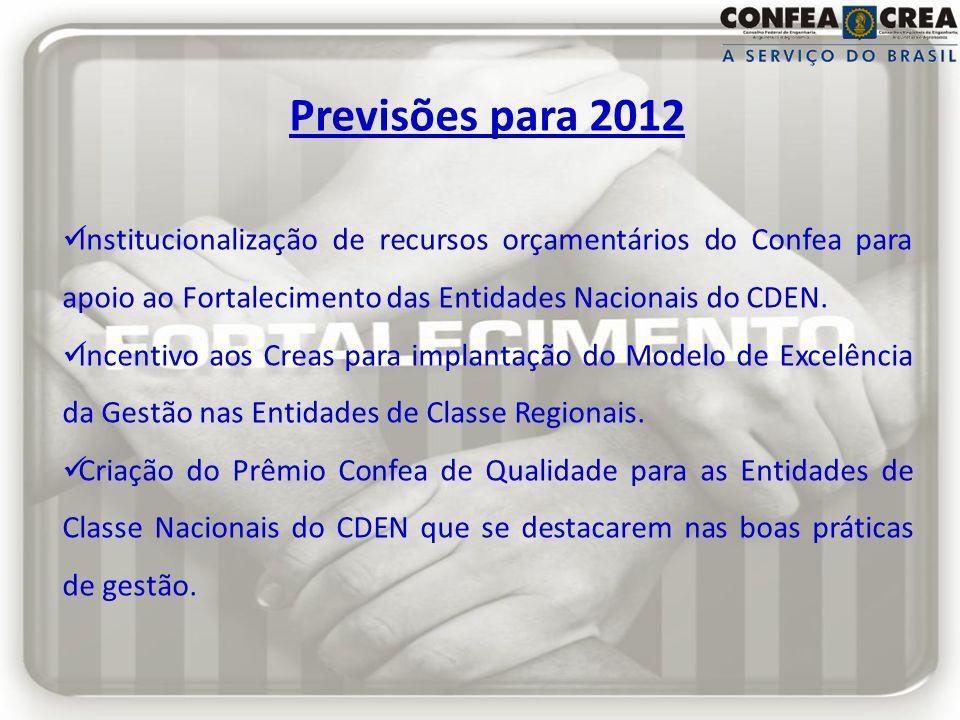 Previsões para 2012 Institucionalização de recursos orçamentários do Confea para apoio ao Fortalecimento das Entidades Nacionais do CDEN. Incentivo ao