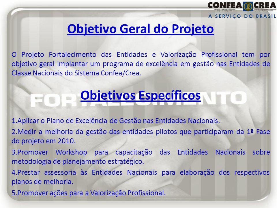 Objetivo Geral do Projeto O Projeto Fortalecimento das Entidades e Valorização Profissional tem por objetivo geral implantar um programa de excelência