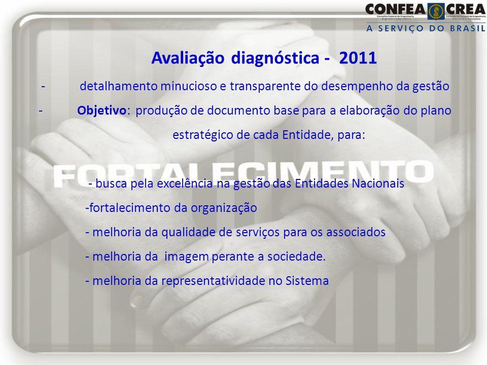 Avaliação diagnóstica - 2011 -detalhamento minucioso e transparente do desempenho da gestão -Objetivo: produção de documento base para a elaboração do