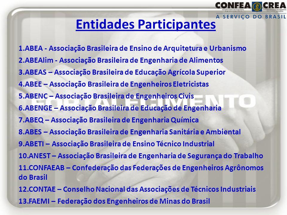 Entidades Participantes 1.ABEA - Associação Brasileira de Ensino de Arquitetura e Urbanismo 2.ABEAlim - Associação Brasileira de Engenharia de Aliment
