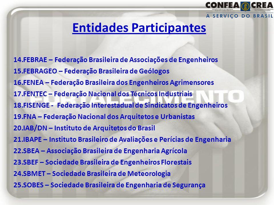 Entidades Participantes 14.FEBRAE – Federação Brasileira de Associações de Engenheiros 15.FEBRAGEO – Federação Brasileira de Geólogos 16.FENEA – Feder