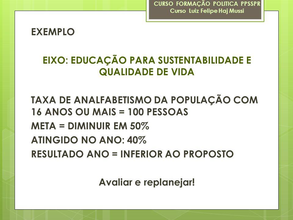 EXEMPLO EIXO: EDUCAÇÃO PARA SUSTENTABILIDADE E QUALIDADE DE VIDA TAXA DE ANALFABETISMO DA POPULAÇÃO COM 16 ANOS OU MAIS = 100 PESSOAS META = DIMINUIR