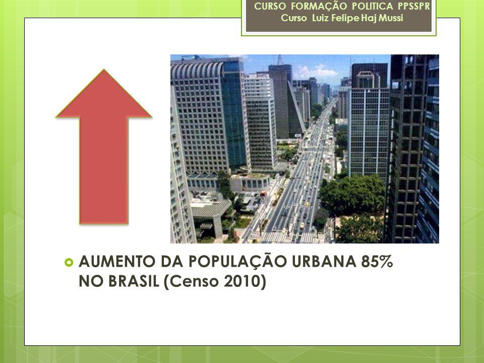 AUMENTO DA POPULAÇÃO URBANA 85% NO BRASIL (Censo 2010) CURSO FORMAÇÃO POLITICA PPSSPR Curso Luiz Felipe Haj Mussi