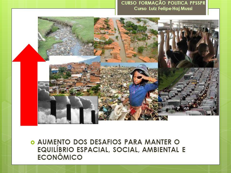 AUMENTO DOS DESAFIOS PARA MANTER O EQUILÍBRIO ESPACIAL, SOCIAL, AMBIENTAL E ECONÔMICO CURSO FORMAÇÃO POLITICA PPSSPR Curso Luiz Felipe Haj Mussi