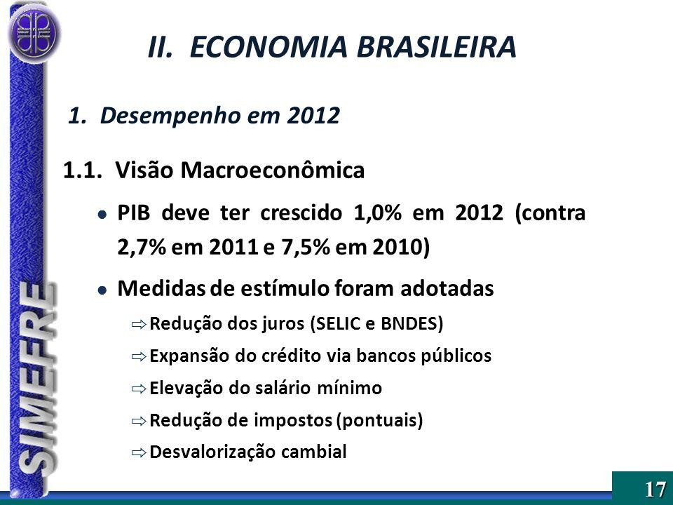 17 II. ECONOMIA BRASILEIRA 1. Desempenho em 2012 1.1. Visão Macroeconômica PIB deve ter crescido 1,0% em 2012 (contra 2,7% em 2011 e 7,5% em 2010) Med