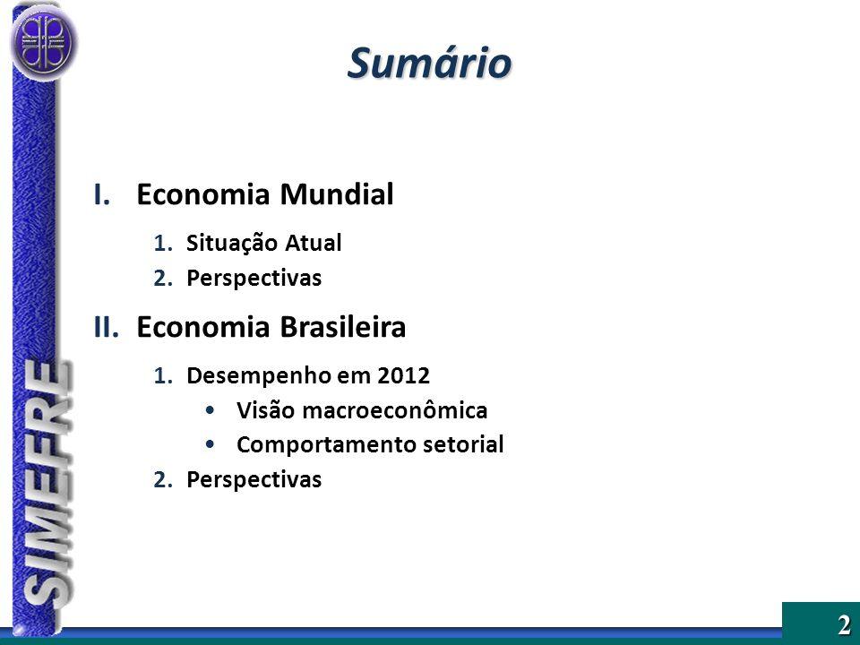 2 I.Economia Mundial 1.Situação Atual 2.Perspectivas II.Economia Brasileira 1.Desempenho em 2012 Visão macroeconômica Comportamento setorial 2.Perspec