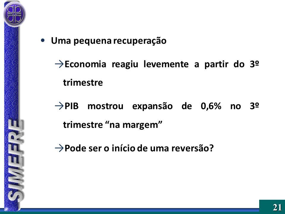 21 Uma pequena recuperação Economia reagiu levemente a partir do 3º trimestre PIB mostrou expansão de 0,6% no 3º trimestre na margem Pode ser o início