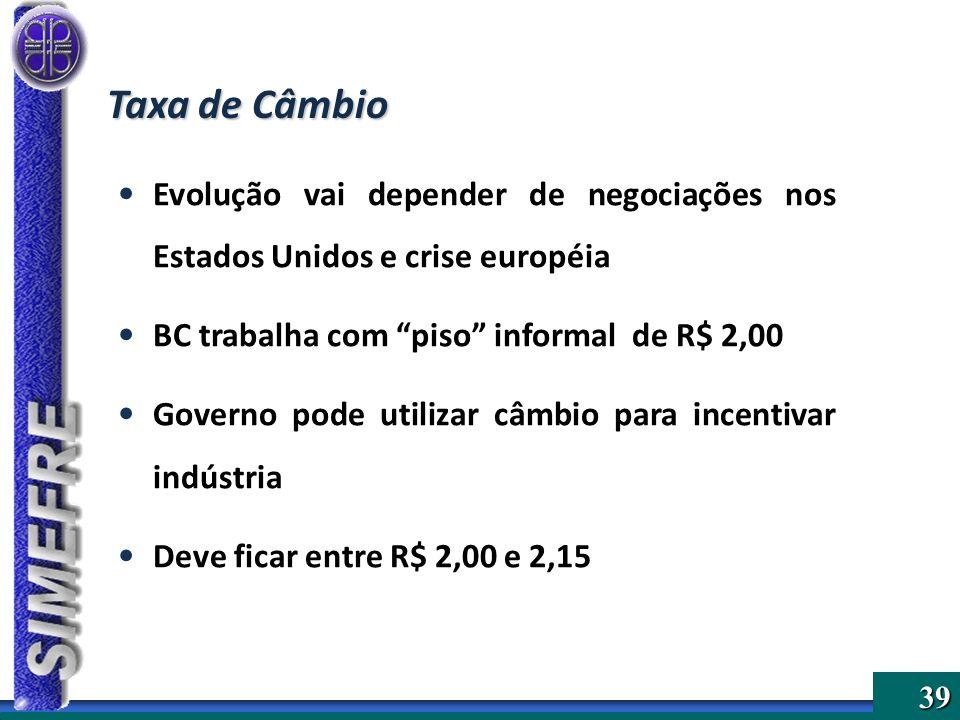39 Taxa de Câmbio Evolução vai depender de negociações nos Estados Unidos e crise européia BC trabalha com piso informal de R$ 2,00 Governo pode utili
