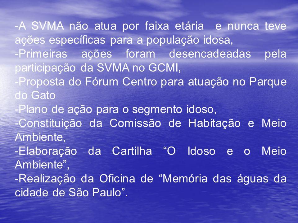 -A SVMA não atua por faixa etária e nunca teve ações específicas para a população idosa, -Primeiras ações foram desencadeadas pela participação da SVMA no GCMI, -Proposta do Fórum Centro para atuação no Parque do Gato -Plano de ação para o segmento idoso, -Constituição da Comissão de Habitação e Meio Ambiente, -Elaboração da Cartilha O Idoso e o Meio Ambiente, -Realização da Oficina de Memória das águas da cidade de São Paulo.
