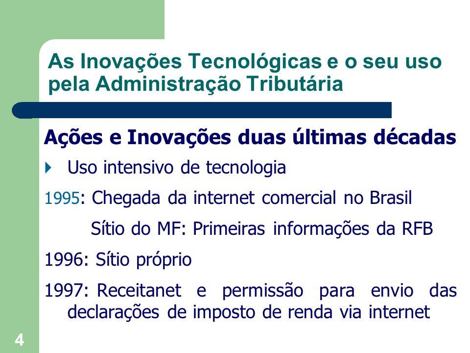 15 Visão integral do conteúdo dos processos administrativos digitais, na RFB, no CARF e na PGFN.