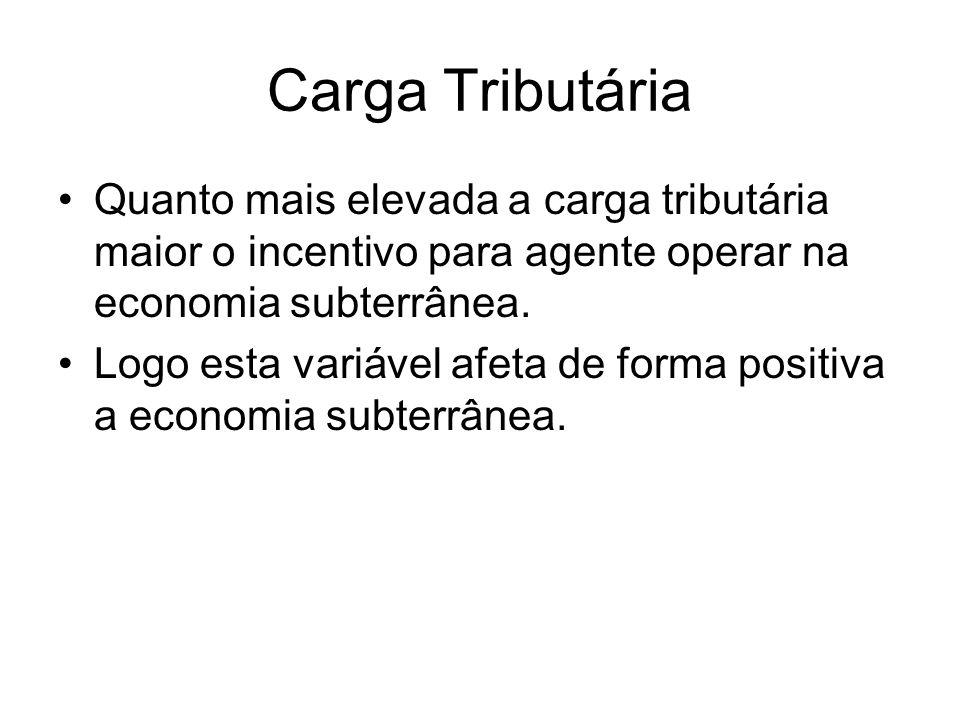 Carga Tributária Quanto mais elevada a carga tributária maior o incentivo para agente operar na economia subterrânea. Logo esta variável afeta de form