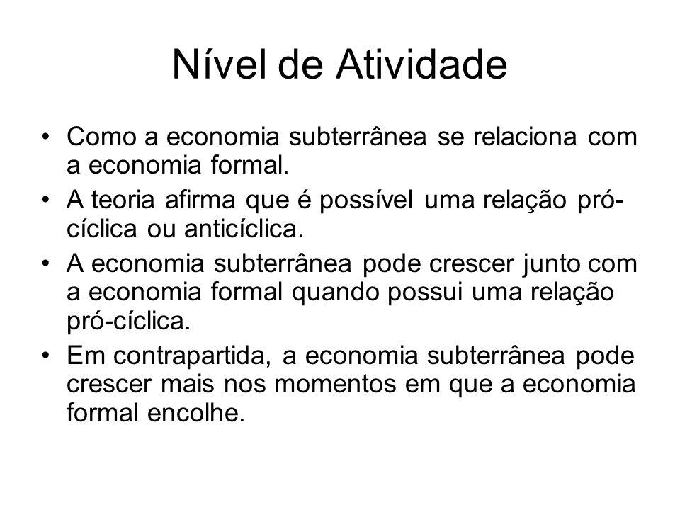 Nível de Atividade Como a economia subterrânea se relaciona com a economia formal. A teoria afirma que é possível uma relação pró- cíclica ou anticícl