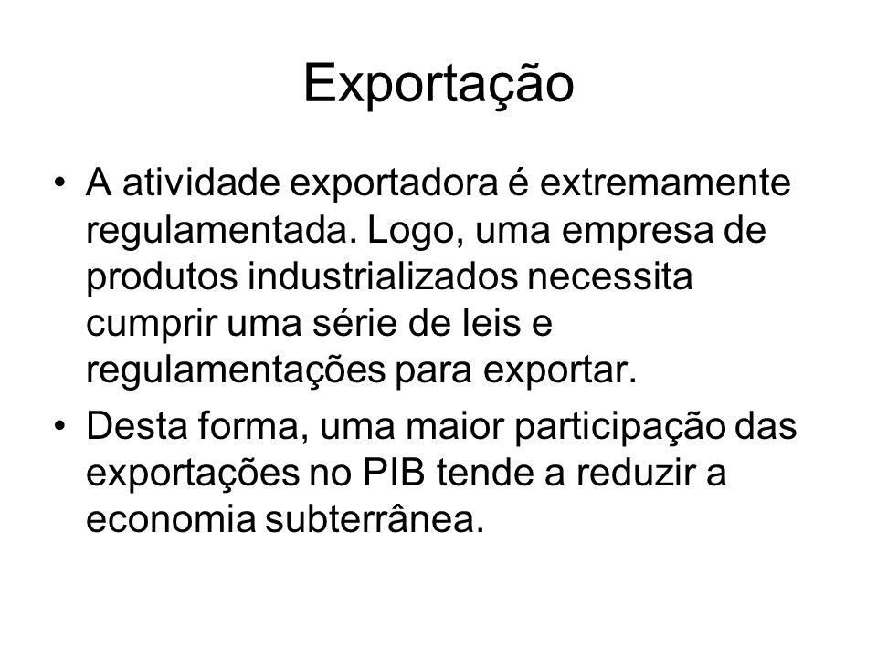 Exportação A atividade exportadora é extremamente regulamentada. Logo, uma empresa de produtos industrializados necessita cumprir uma série de leis e