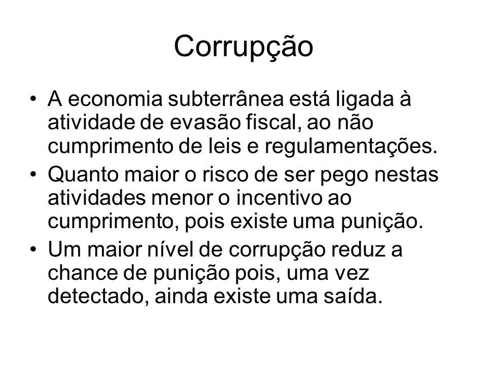Corrupção A economia subterrânea está ligada à atividade de evasão fiscal, ao não cumprimento de leis e regulamentações. Quanto maior o risco de ser p