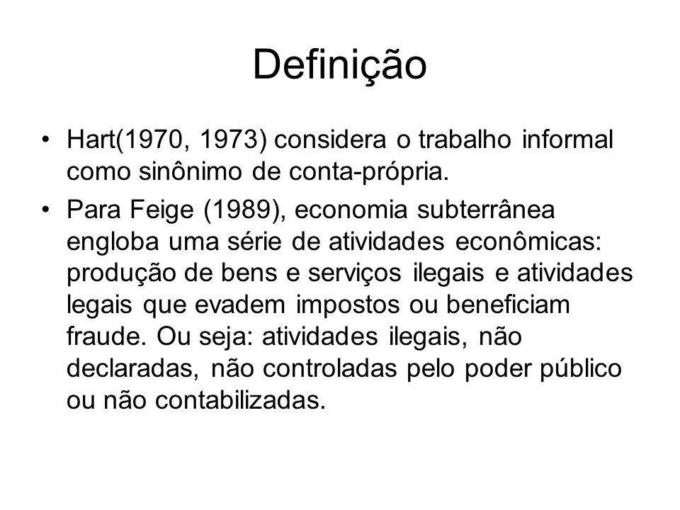 Definição Hart(1970, 1973) considera o trabalho informal como sinônimo de conta-própria. Para Feige (1989), economia subterrânea engloba uma série de