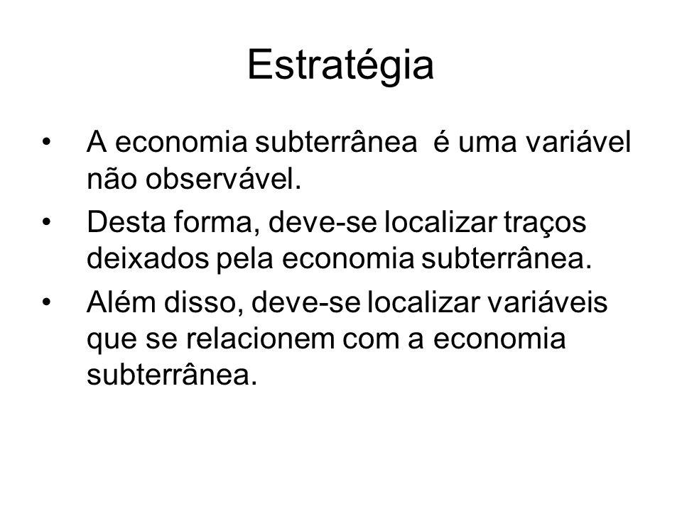 Estratégia A economia subterrânea é uma variável não observável. Desta forma, deve-se localizar traços deixados pela economia subterrânea. Além disso,
