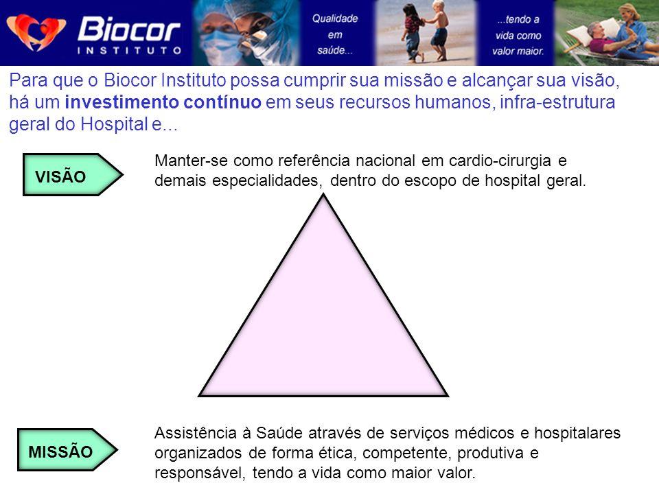 Para que o Biocor Instituto possa cumprir sua missão e alcançar sua visão, há um investimento contínuo em seus recursos humanos, infra-estrutura geral
