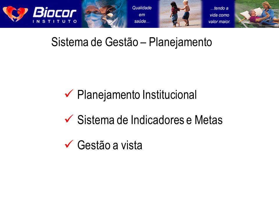 Sistema de Gestão – Planejamento Planejamento Institucional Sistema de Indicadores e Metas Gestão a vista
