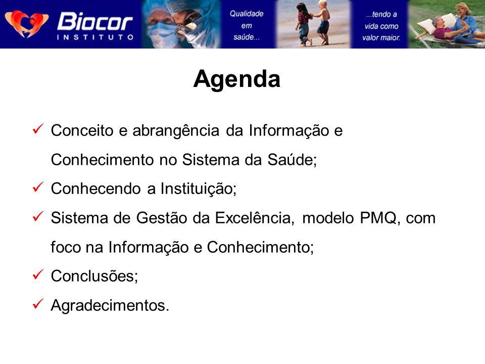 Agenda Conceito e abrangência da Informação e Conhecimento no Sistema da Saúde; Conhecendo a Instituição; Sistema de Gestão da Excelência, modelo PMQ,