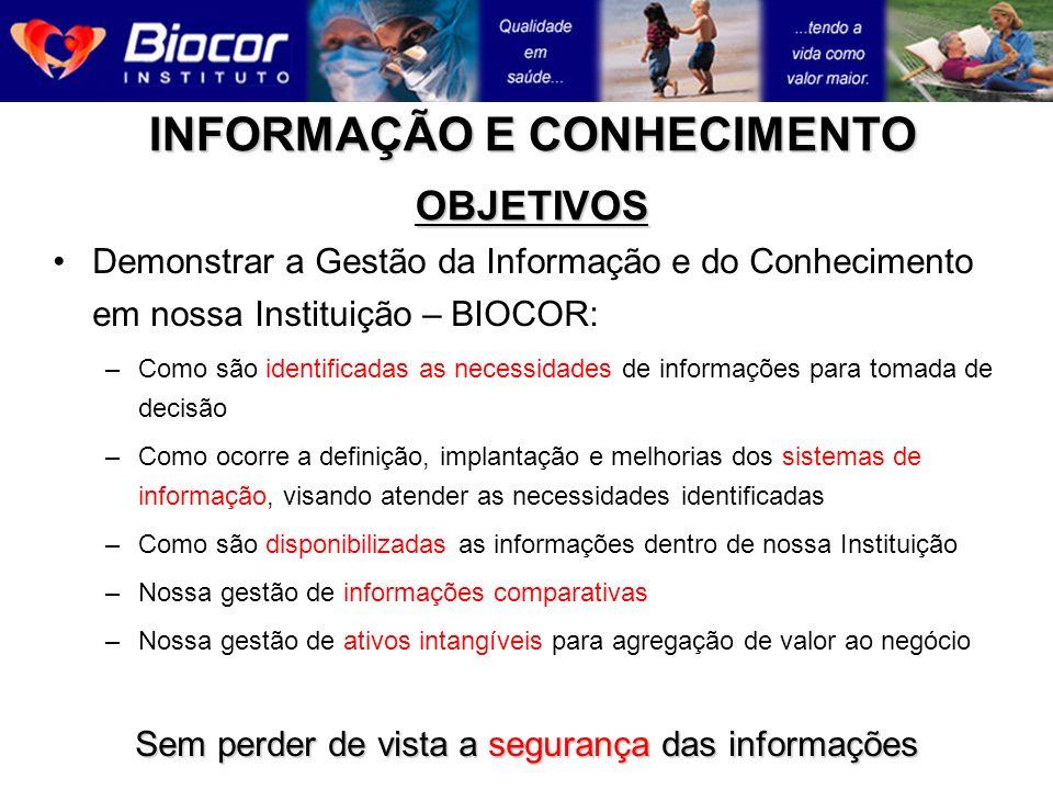 5.1 Informações da Organização 5.2 Informações Comparativas 5.3 Ativos Intangíveis