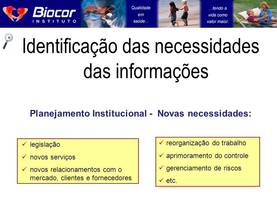 legislação novos serviços novos relacionamentos com o mercado, clientes e fornecedores Identificação das necessidades das informações reorganização do