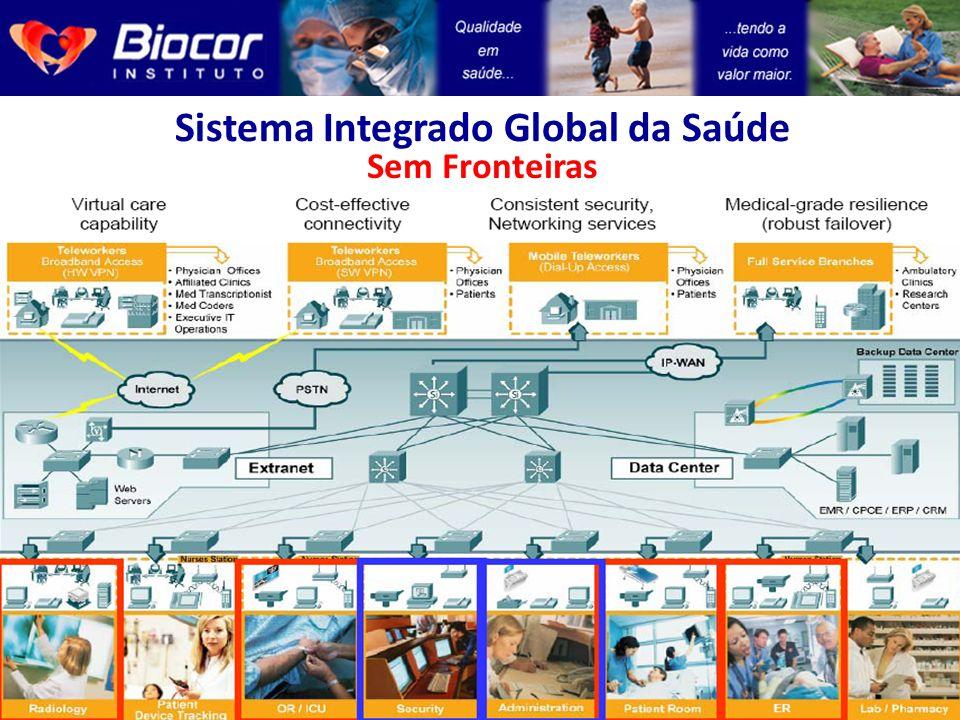 Sistema Integrado Global da Saúde Sem Fronteiras