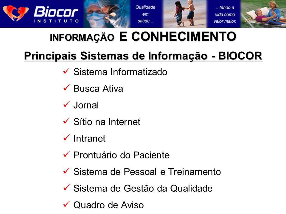 INFORMAÇÃO E CONHECIMENTO Principais Sistemas de Informação - BIOCOR Sistema Informatizado Busca Ativa Jornal Sítio na Internet Intranet Prontuário do